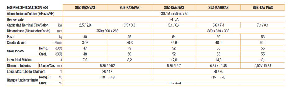 SEZS-KD60VA