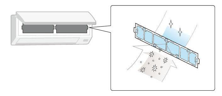 filtro ionizado aire acondicionado