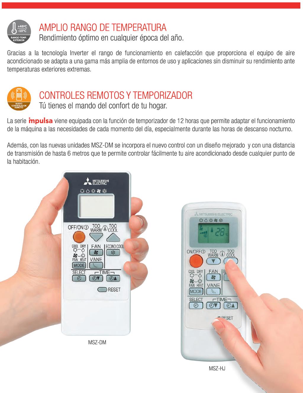 información de Split Mitsubishi Electric MSZ-DM25VA